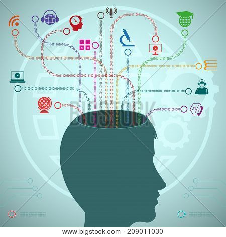 Design with a human head silhouette and training signs, education, brainstorming