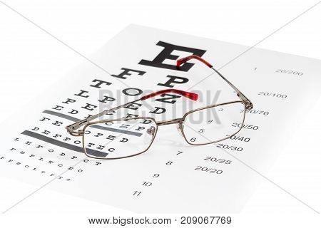 Modern classic men's eyeglasses in metal frame on a Snellen chart for visual acuity check closeup on a white background