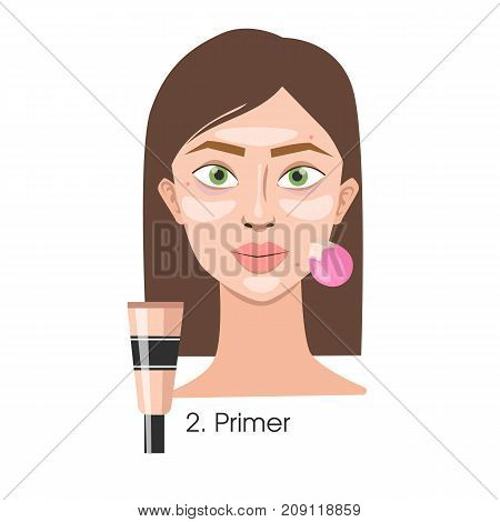 Woman applying primer on face with beauty sponge.