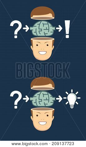 the process of finding a solution. thinking or problem solving business concept. Stock flat vector illustration.