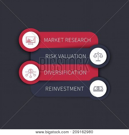 Investment strategy, infographic elements, timeline, vector illustration