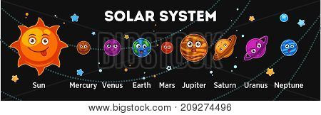 Solar system with bright happy Sun, funny Mercury, charming Venus, positive Earth, angry Mars, surprised Jupiter, Saturn with belt, disappointed Uranus and confused Neptun vector illustrations.