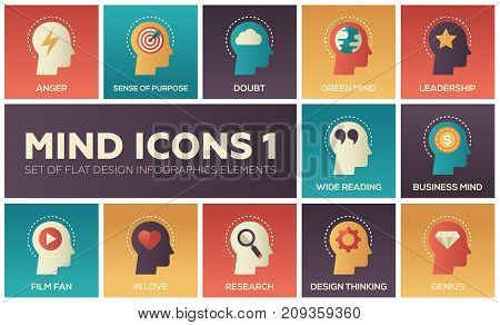 Mind icons - modern set of flat design infographics elements. Concepts of anger, sense of purpose, doubt, green and business one, leadership, wide reading, film fan, in love, research, design, genius