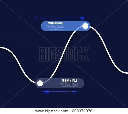 Abstract graph in the form of a sinusoid. Sine wave on a dark background. Minimum and maximum values. Curve diagram. Vector illustration.
