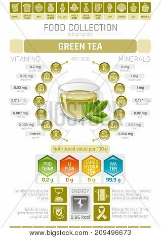 Food infographics poster, green tea cup drink vector illustration. Healthy eating icon set, diet design elements, vitamin mineral supplement chart, protein, lipid, carbohydrates, diagram flat flyer.