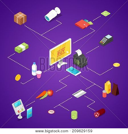 Supermarket shopping isometric 3d infographics. Retail concept with food, drinks, money, credit card, payment terminal, cardboard box, cashbox, monitor, vegetables, smartphone vector illustrations.