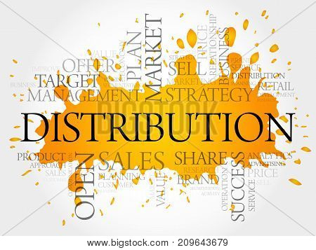 Distribution Word Cloud Collage