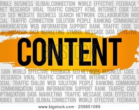 Content Word Cloud Collage