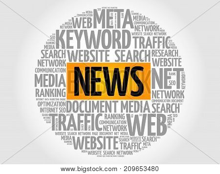 News Word Cloud Collage