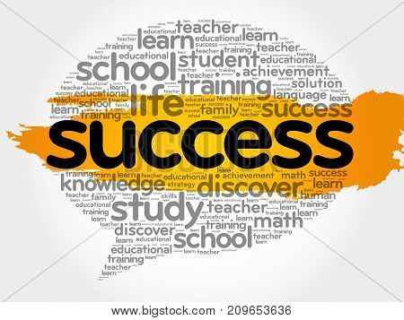 Success Think Bubble Word Cloud