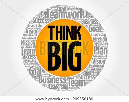 Think Big Word Cloud Collage