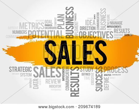 Sales Word Cloud Collage