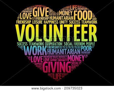 Volunteer Word Cloud Collage