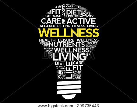 Wellness Bulb Word Cloud