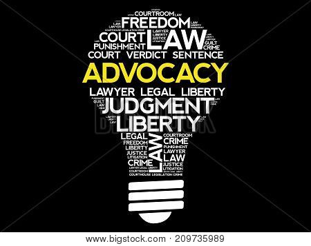 Advocacy Bulb Word Cloud Collage
