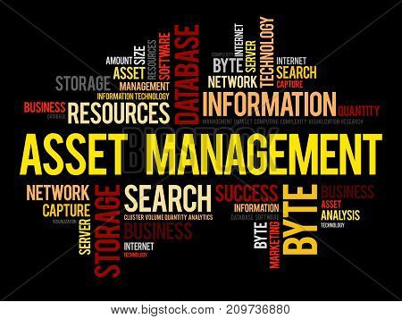 Asset Management Word Cloud Collage