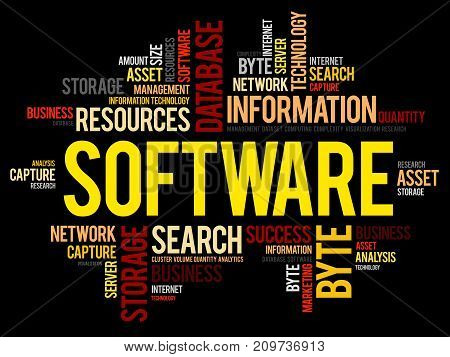 Software Word Cloud Collage