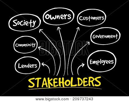 Company Stakeholders, Strategy