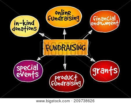 Fundraising mind map , business concept background