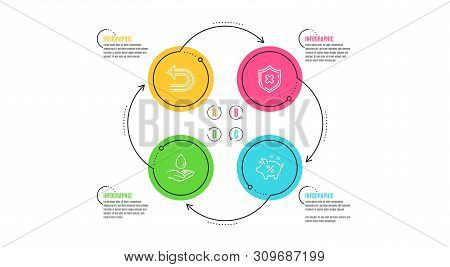 Reject protection, Water care and Undo icons simple set. Infographic timeline. Loan percent sign. No security, Aqua drop, Left turn. Piggy bank. Business set. Cycle infographic. Vector poster