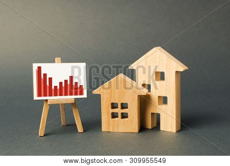 Two Wooden Houses With A Stand With Negative Red Trend Chart. Concept Of Real Estate Value Decrease.