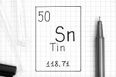 The Periodic table of elements. Handwriting chemical element Tin Sn with black pen, test tube and pipette. Close-up. poster
