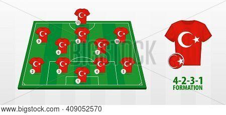 Turkey National Football Team Formation On Football Field. Half Green Field With Soccer Jerseys Of T