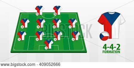 Czech Republic National Football Team Formation On Football Field. Half Green Field With Soccer Jers