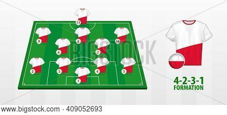 Poland National Football Team Formation On Football Field. Half Green Field With Soccer Jerseys Of P
