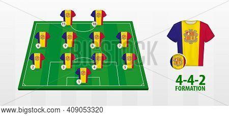 Andorra National Football Team Formation On Football Field. Half Green Field With Soccer Jerseys Of