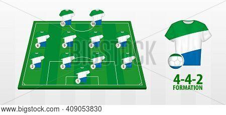 Sierra Leone National Football Team Formation On Football Field. Half Green Field With Soccer Jersey