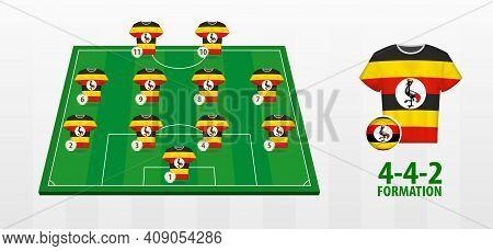 Uganda National Football Team Formation On Football Field. Half Green Field With Soccer Jerseys Of U