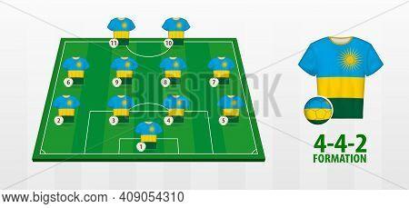 Rwanda National Football Team Formation On Football Field. Half Green Field With Soccer Jerseys Of R