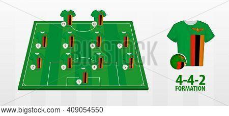 Zambia National Football Team Formation On Football Field. Half Green Field With Soccer Jerseys Of Z
