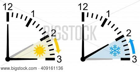 Time Change In Europe In March From Summer Time To Winter / Normal Time And Backwards In October On