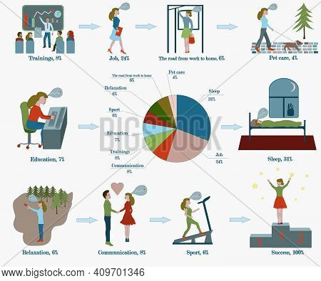 Diagram Of The Distribution Of Human Activities To Achieve Success.  Infographics.  Separate Picture