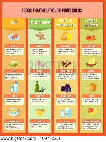 Healthy Food Infographics Set With Natural Remedies And Nutrition Vector Illustration