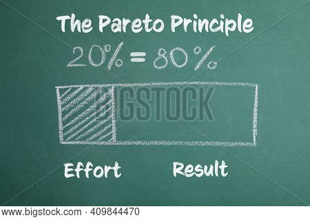 Percentage Chart With Numbers 20 And 80 On Green Background. Pareto Principle Concept