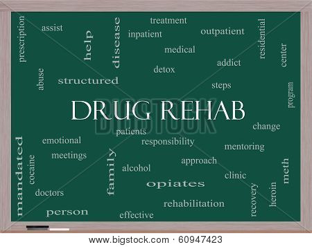 Drug Rehab Word Cloud Concept on a Blackboard with great terms such as patients addicts help and more. poster