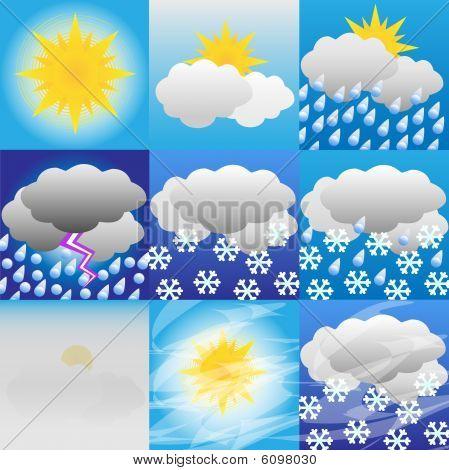 Weather Meteorology