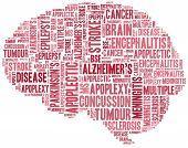 Word cloud brain disease related in shape of human brain poster