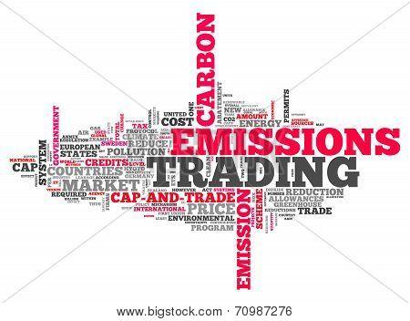 Word Cloud Emissions Trading