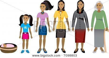 Female Age Progress 1
