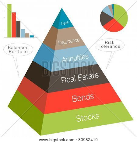 An image of a 3d investment pyramid.