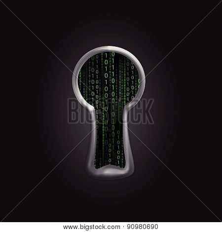 Security hole with binary code