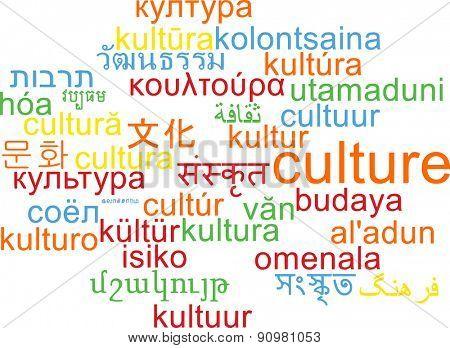 Background concept wordcloud multilanguage international many language illustration of culture