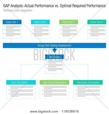 An image of a GAP analysis software integration chart.