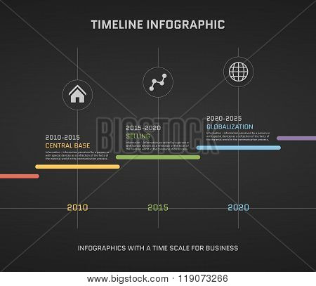 Timeline Infographic design templates.