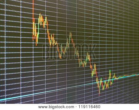 Stock Market Chart, Graph On Black Background.