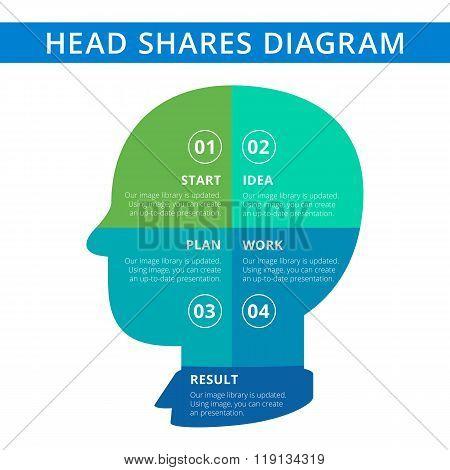 Head shares diagram template